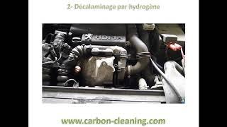 Risque de colmatage du filtre a particules FAP sur 307 1l6 HDI Carbon Cleaning