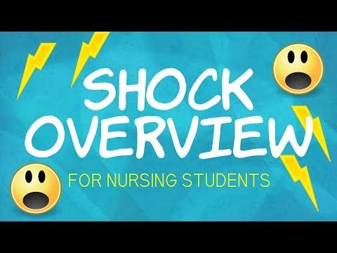 Shock Overview For Nursing Students