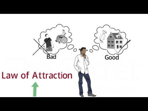 The Secret by Rhonda Byrne (The Law of Attraction) -- Animated Book Summary