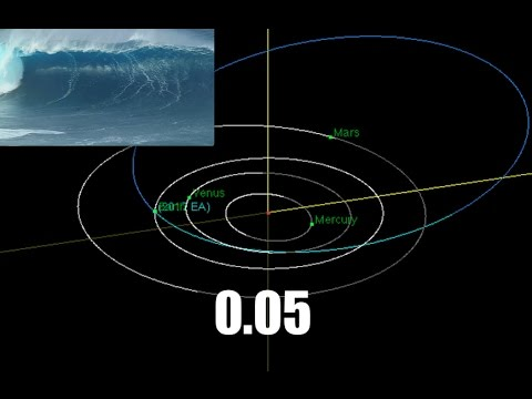 Asteroid to buzz earth @11k miles! | *Giant Wave* - Morocco