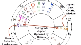 Jupiter Begins Difficult Retrograde Period