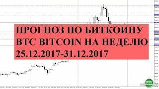 Прогноз по биткоину BTC bitcoin на неделю 25.12.2017-29.12.2017