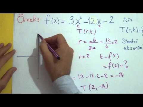 Parabol 1 Şenol Hoca Matematik