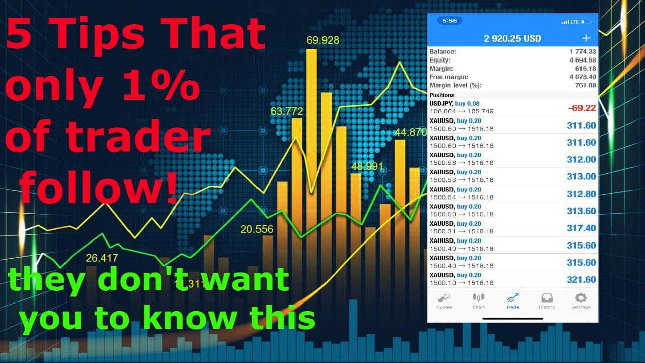 5 TIPS THAT MADE ME OVER $50.000 AT AGE OF 20 TRADING ...