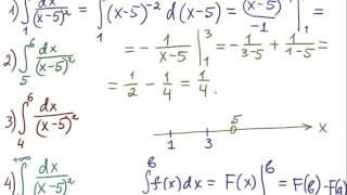 Определённый интеграл  Несобственный интеграл (урок для Кости)