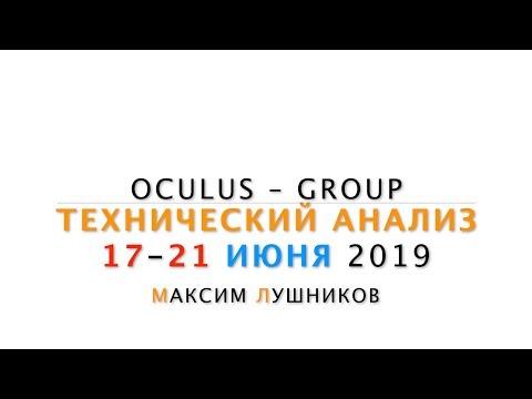 Технический обзор рынка Форекс на неделю: 17 - 21 Июня 2019 от Максима Лушникова