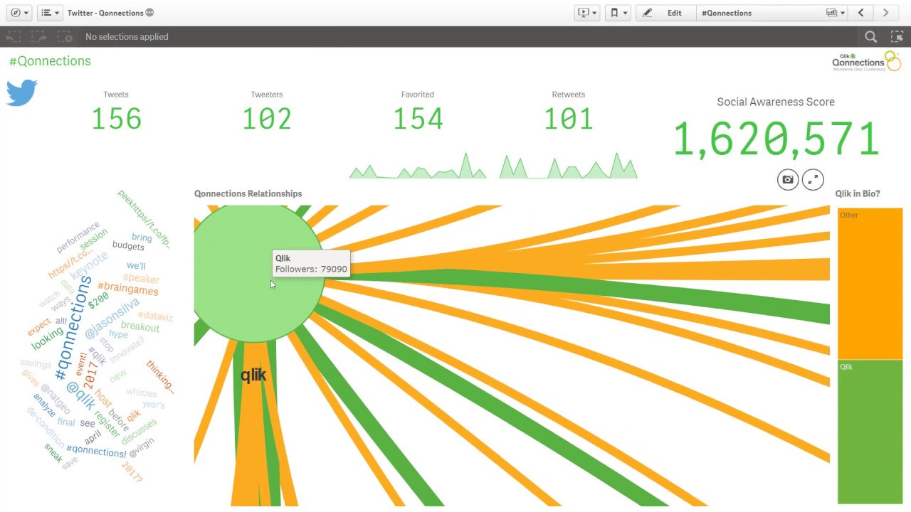 Qlik Sense Network Diagram Extension Diy Enthusiasts Wiring Diagrams