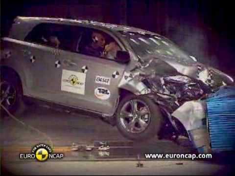 ► Toyota Urban Cruiser - Crash Test