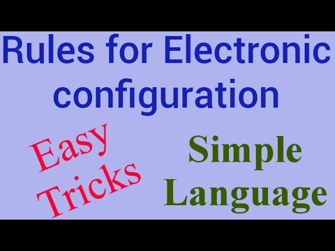 rules-for-electronic-configuration-/-easy-way-/-must-watch-/-atomic-structure-of-atom-/-cbse-pseb