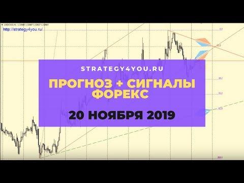 Прогноз EURUSD (+9 пар) на 20 НОЯБРЯ 2019 + сигналы, обзоры, аналитика форекс