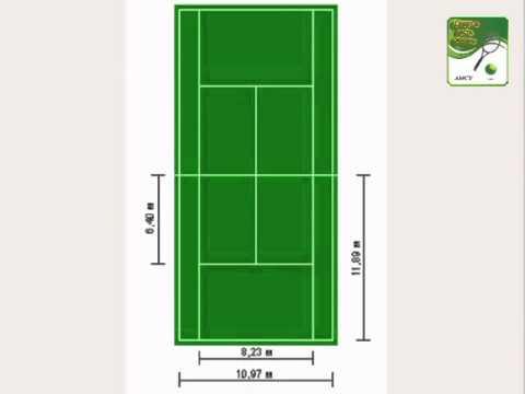 правила игры в большой теннис в картинках
