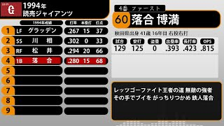 70勝60敗0分 勝率.538(優勝・日本一) 監督:長嶋 茂雄(2期,3年目) 確認用に非公開で上げたつもりが公開になってました.