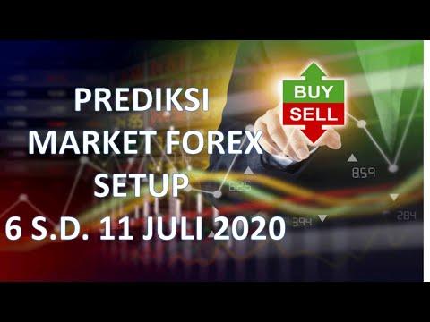 prediksi-forex-hari-ini-setup-6-s-d-11-juli-2020-  -gbpusd-eurusd-xauusd