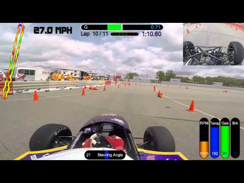 LSU Tiger Racing   FSAE Michigan Endurance 2015