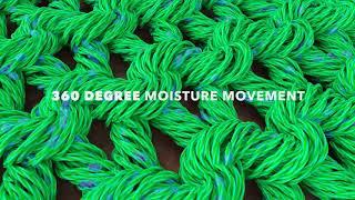 CoolCore Fabric Technology