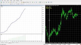 Hight Profit Expert Advisor | M1 | EUR/USD | MT4| + 3000% per Month