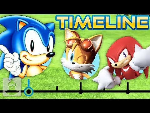The (Simplified) Sonic The Hedgehog Timeline | The Leaderboard