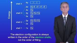 A Level Chemistry Electron Configuration 2