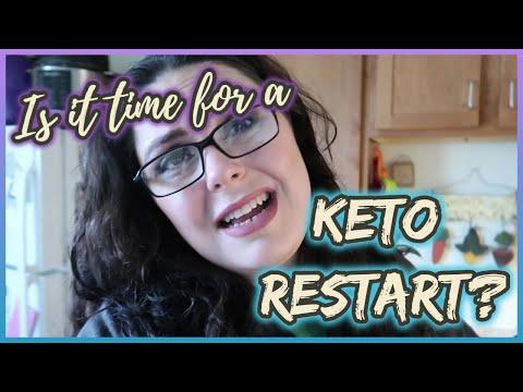 keto-restart?-|-simple-full-day-of-meals.