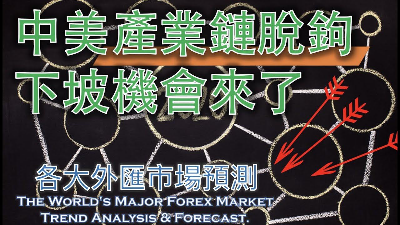中美產業鍊脫鉤後市分析|每週市場預測|200810 【訂閱週報開啟下方完整內容】