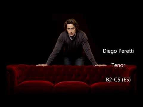 Diego Peretti | Vocal Range | B2-C5 (E5)