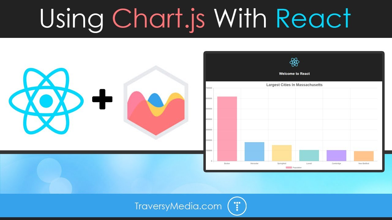 Using Chart js with React - Pradeep Dayaram - Medium