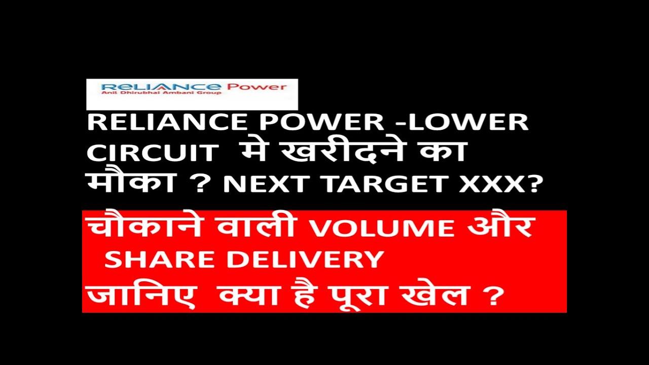 Download RPOWER SHARE LATEST NEWS| RPOWER SHARE ANALYSIS | RPOWER SHARE LOWER CIRCUIT|