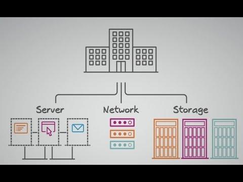 Open Source Software-Defined Storage ChalkTalk