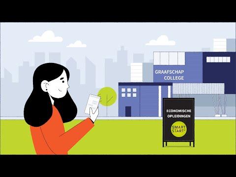 Locatie J.F.Kennedylaan Doetinchem, richtingen Economie & Administratie en Retail & Commercie