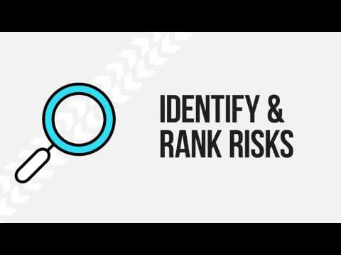 Security Analytics: Advanced Threat Assessment