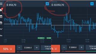 Olymp Trade 100% Kazanma Taktikleri