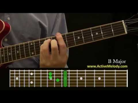 How To Play A B Chord On The Guitar B Major Youtube