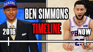 What Went Wrong With Ben Simmons and the Philadelphia 76ers