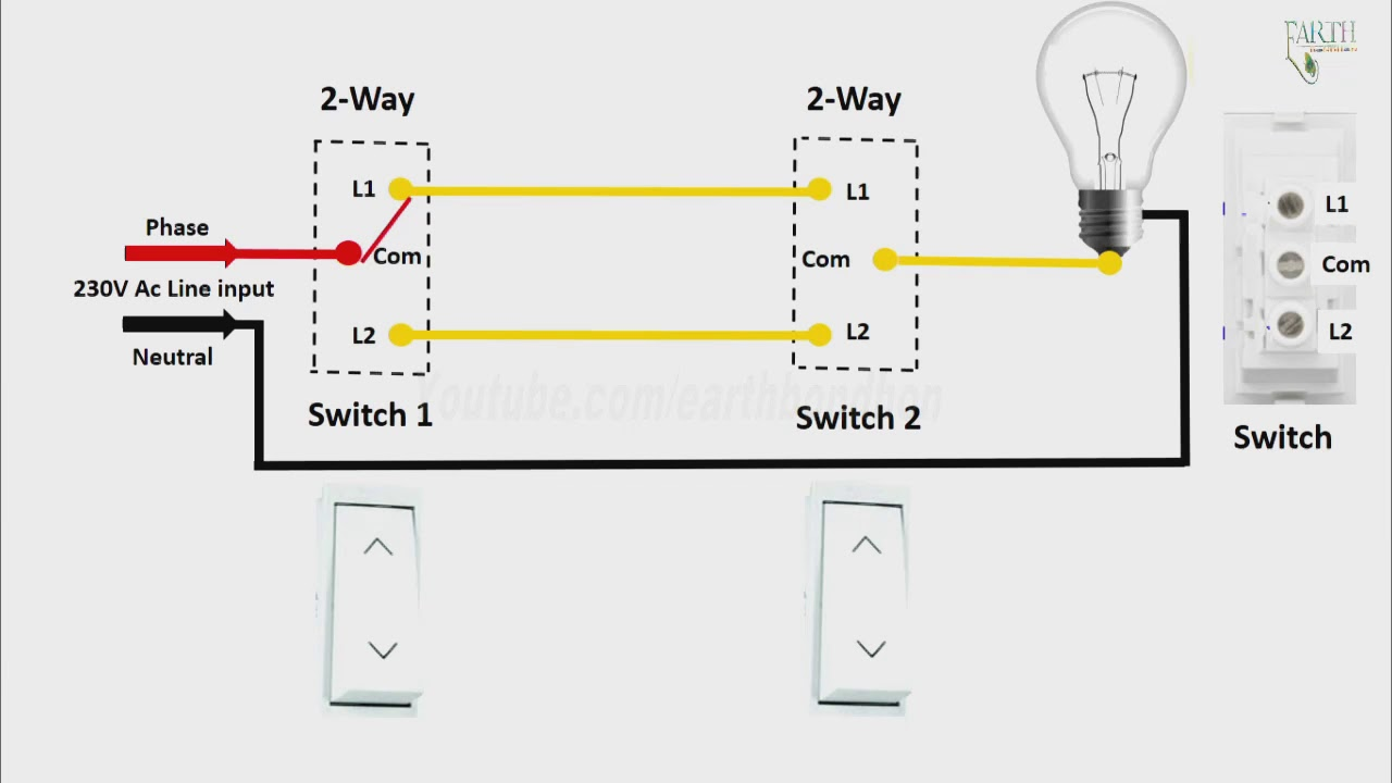 2 Way Light Switch diagram in engilsh |2 Way Light Switch Wiring in engilsh  | Earth Bondhon - YouTube | Wiring Two Switches One Light Diagram |  | YouTube