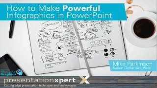 How to Make Powerful Infographics in PowerPoint