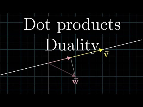 Dot products and duality | Essence of linear algebra, chapter 7