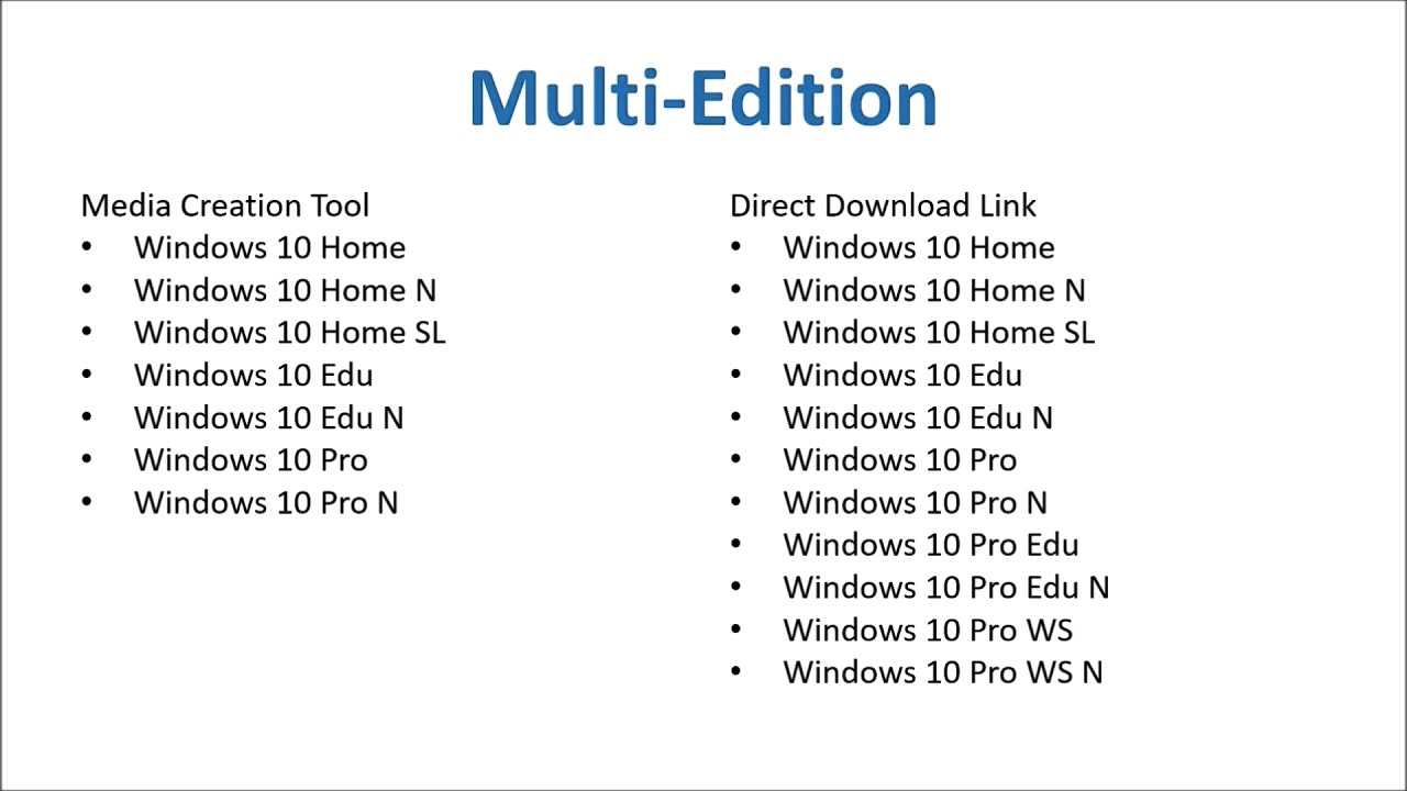 Download a Windows 10 Version 1803 Installation iso Using Direct Download  Links on Windows