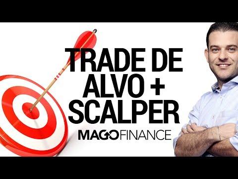 🔴 Estratégia Operação de Alvo para Day Trade & Scalper