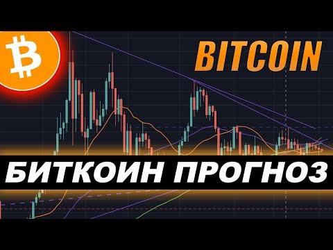 Криптовалюта Биткоин Прогноз осень 2019 | Bitcoin будет ли рост?!