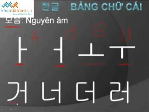 Học tiếng Hàn Quốc   Bảng chữ cái phần 1