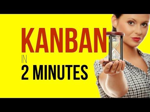 What is Kanban? Kanban System Basics in just Two Minutes.