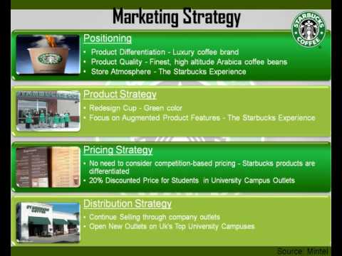 starbuck s and imc Imc starbucks - download as powerpoint presentation (ppt / pptx), pdf file ( pdf), text file (txt) or view presentation slides online new innovation strategy.