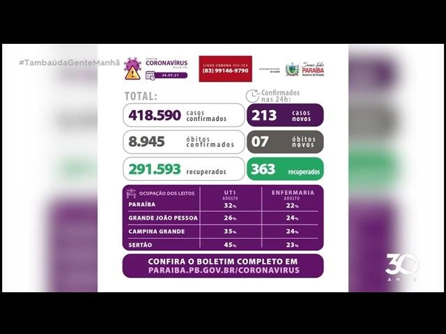 Atualização de casos da covid-19 na Paraíba - 27 07 2021 - Tambaú da Gente Manhã