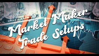 Forex Market Maker Trade Setups and Analysis.. How to Trade with Market Makers