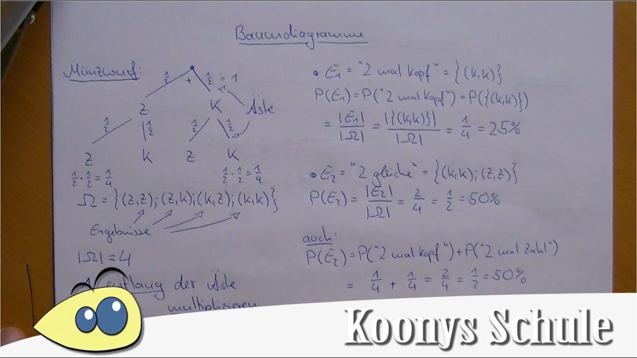Baumdiagramm, 1. Pfadregel, 2. Pfadregel   Crashkurs ...