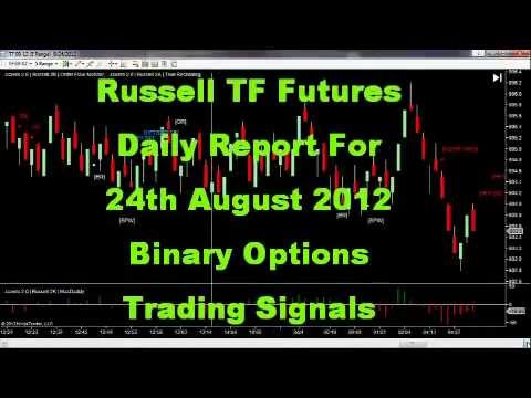 MultiCharts Advanced Indicators – Daily Report 24th August 2012 Russell TF Futures