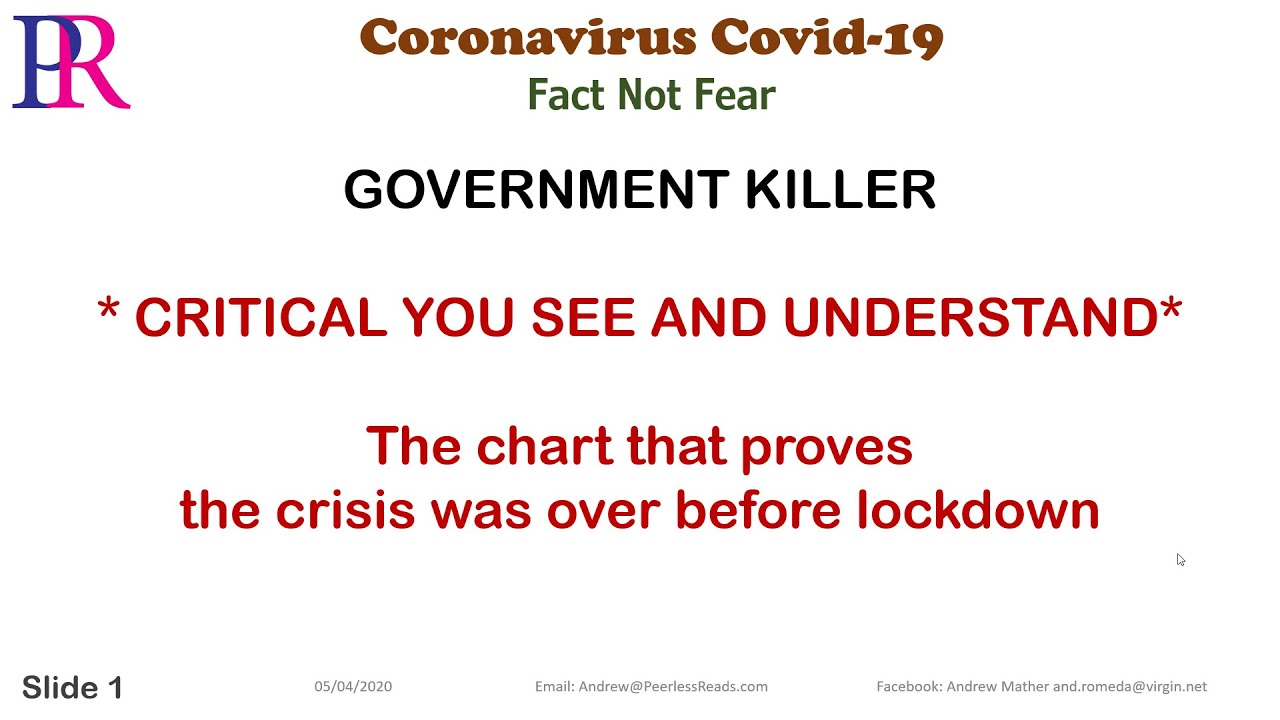 Coronavirus Fact not Fear - Government Killer thumbnail