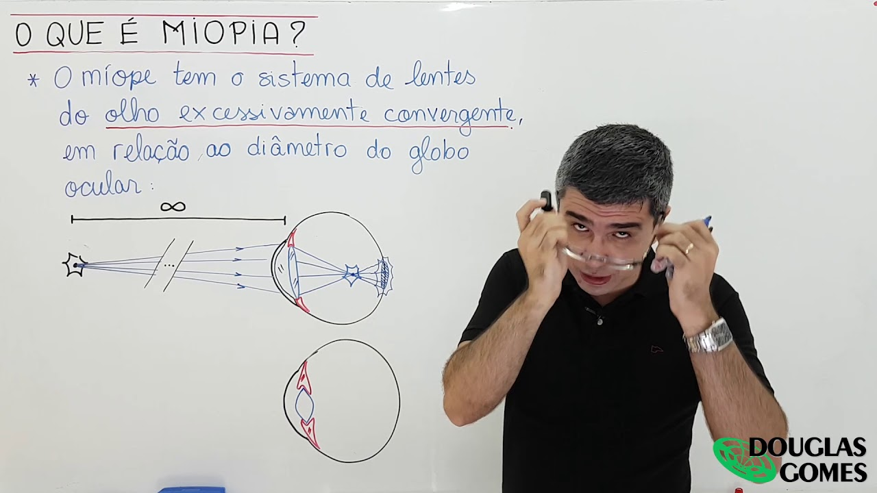 183a39c704 Miopia - Defeitos de visão - YouTube