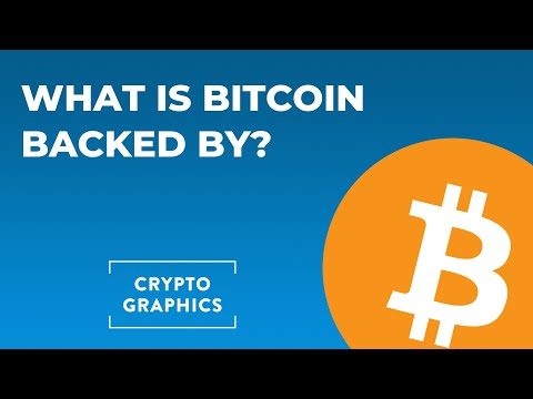 Wait... But What Is Bitcoin Backed By?