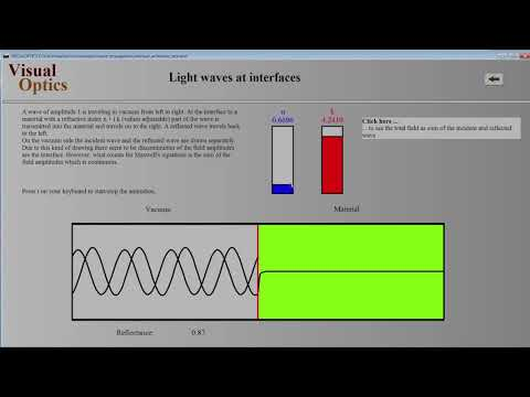 Light at interfaces - wave propagation through thick and thin layers